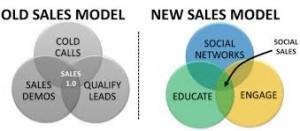 Optimer salget fortæller om social selling her